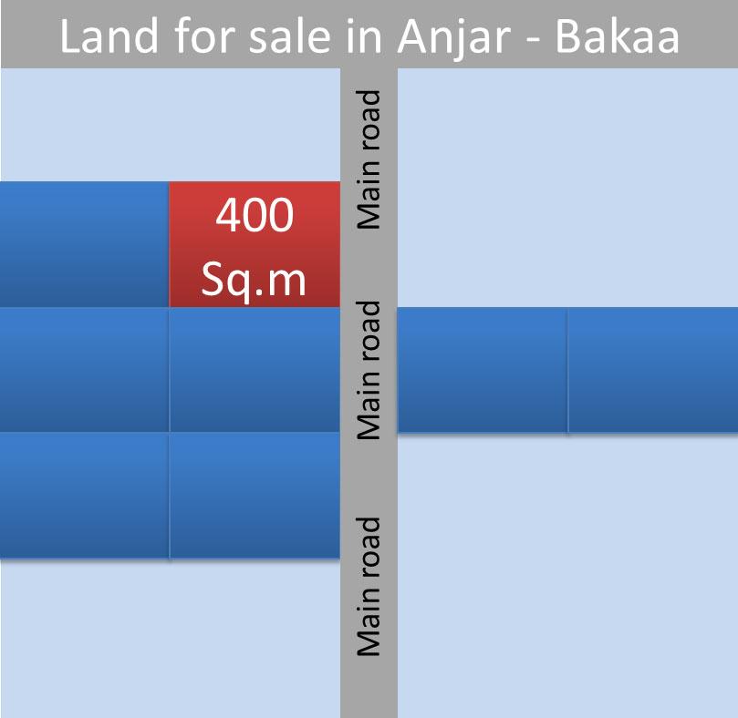Land for sale in Anjar Bekaa Lebanon - real estate in bekaa lebanon - buy sell rent properties in Anjar Bekaa Lebanon